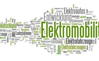 "Wortwolke ""Elektromobilität"""